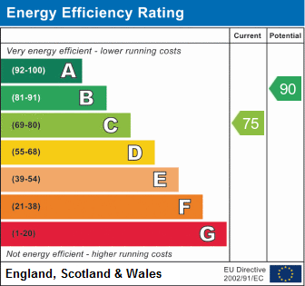 EPC Bracknell Energy Performance Certificate